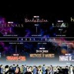 (再悲報)今年MCU所有電影會延期